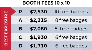 Booth Fees: 10 x 10. P $2,530 10 free badges. A $2,315 8 free badges. B $2,080 8 free badges. C $1,930 6 free badges. D $1,710 6 free badges.
